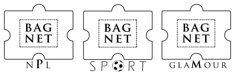 LoghiBagNet